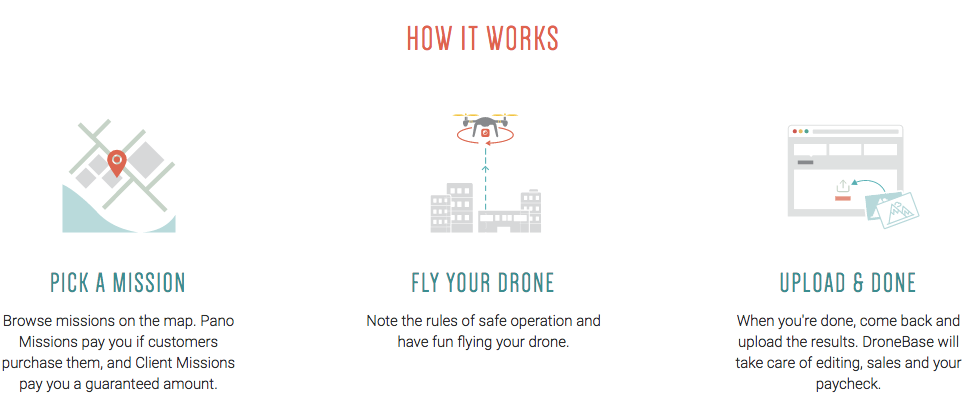 Top 4 Reasons to Become a Drone Pilot